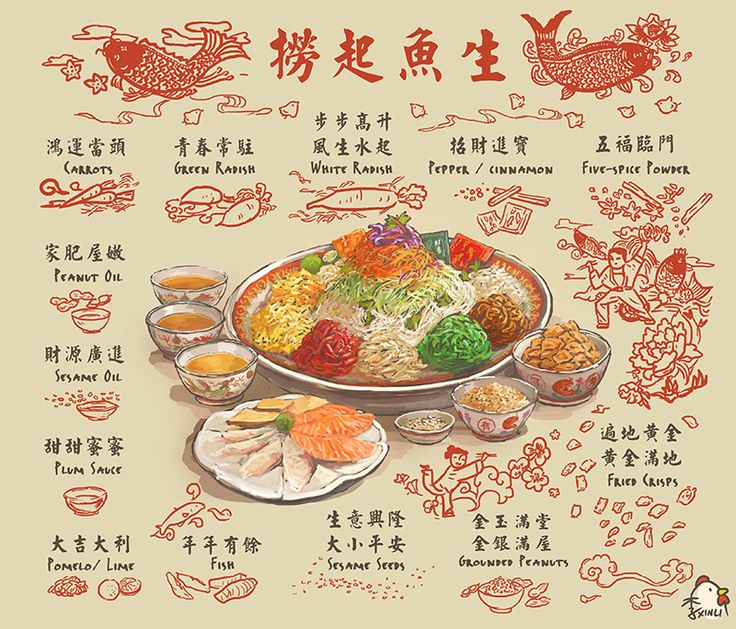 The Lunar New Year is an important festival for the Chinese around the world. In Singapore (and Southeast Asia), the food is an important element of the festival and here are some of the festive snacks enjoyed during the festival.