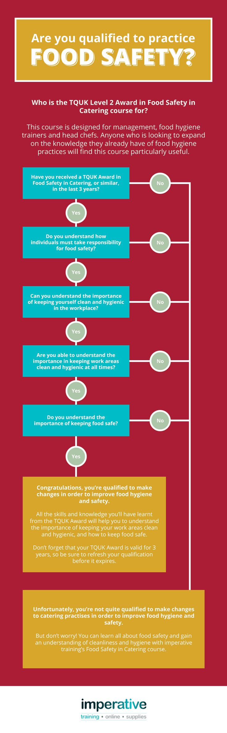 best images about food hygiene safe storage imperative food safety infogram