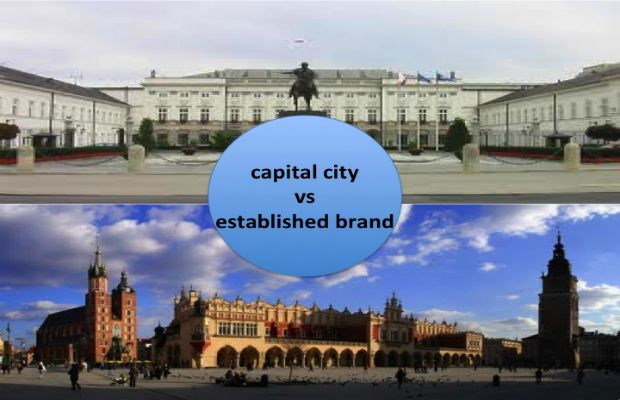 While Warsaw has an obvious advantage of being a capital city Krakow is the most recognisable Polish brand in the world
