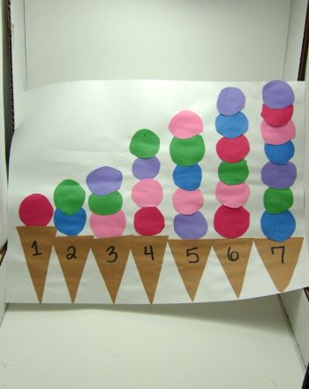 Ice Cream Math Activity