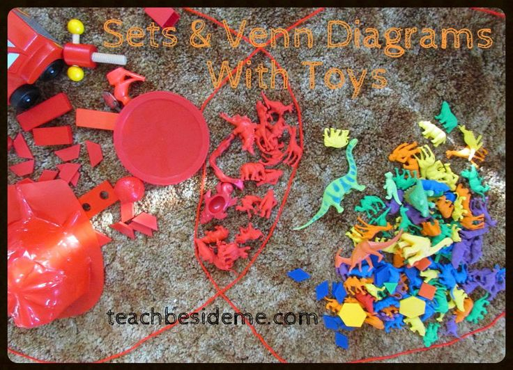 There are so many fun ways to make math lessons fun. One way is through simple math games.  We did a fun math game when we learned about Sets and Venn Diagrams with string and toys. A Venn diagram (or set diagram) is a diagram that shows all possible relations between a collection of sets using overlapping circles. We have a living math book book …
