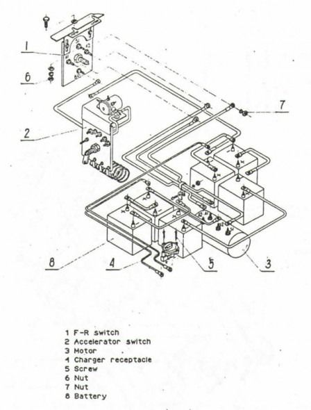 melex golf cart battery wiring diagram