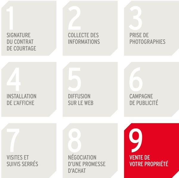 Notre offre aux vendeurs | Équipe Bérubé | #equipeberube #estrie #quebec #canada #immobilier #avendre #maisonavendre #forsale #realestate #agent #website #siteweb