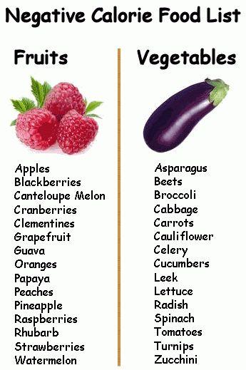 Best 25 Zero Calorie Foods Ideas On Pinterest Dr