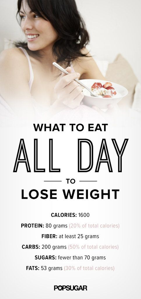 Best lunch options to lose weight
