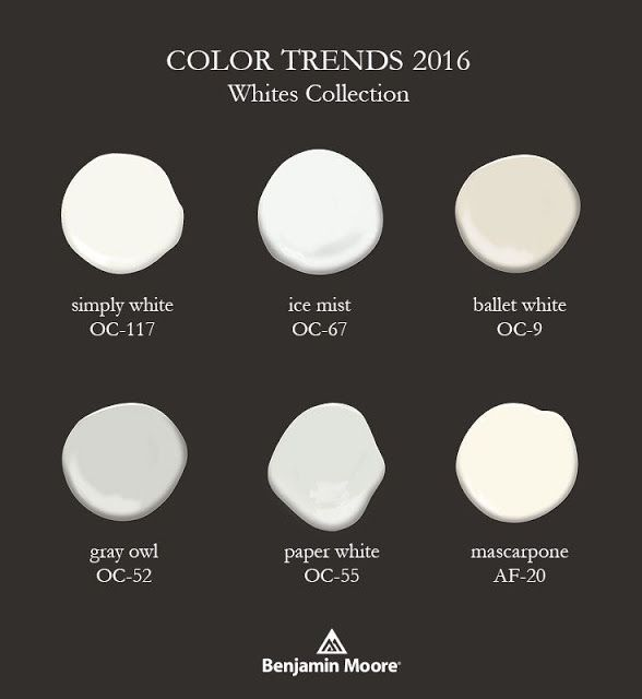 Postcards from the Ridge: Color Trends & 2016 Color of the Year ~ Simply White