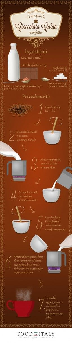 Cioccolata calda da veri chef, ecco come prepararla in casa