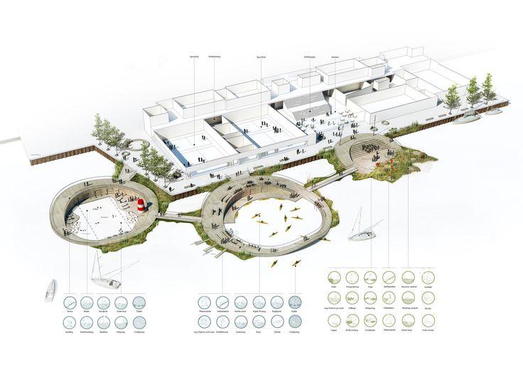 C.F. Møller Wins Competition to Masterplan Copenhagen Shoreline,© C.F. Møller Landscape