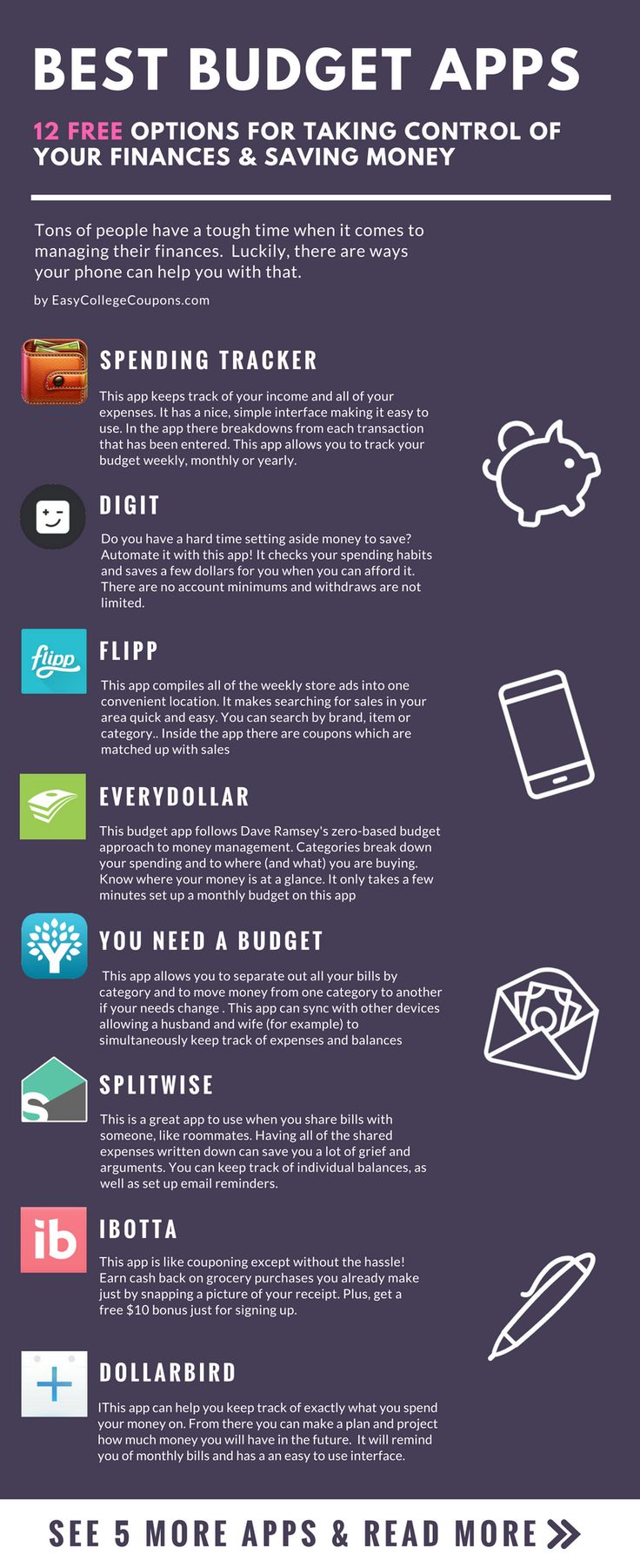 Best Budget Apps: 12 Free Options for Taking Control of Your Finances & Saving Money