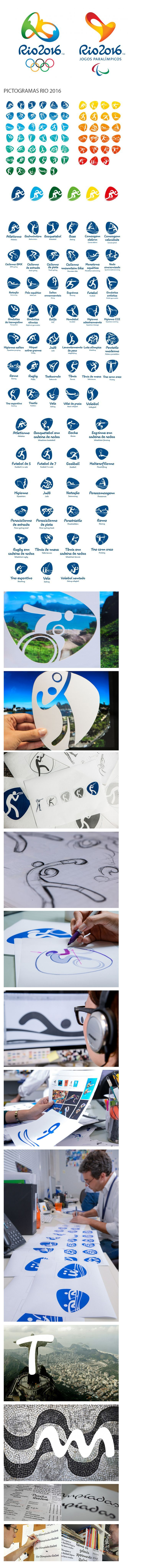 Olympic rings logo rio 2016 olympics logo designed by fred gelli -  Design Pictogramas Lan Ados Os Pictogramas Esportivos Para As Olimp Adas De 2016 No Rio