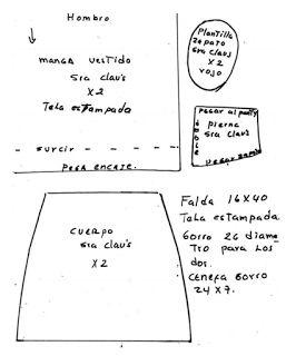 Revistas de Manualidades: moldes paño lency