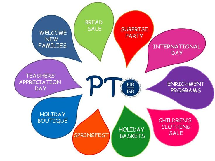 Try a nice graphic like this one to let your school community know what your PTO or PTA is all about.