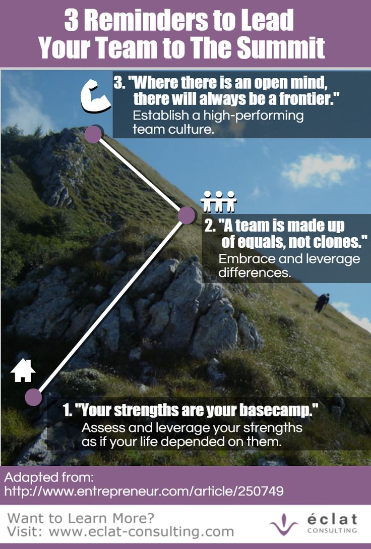 As a leader, you need to make sure that your team always stays on top of its game, these three reminders will help you to do just that.