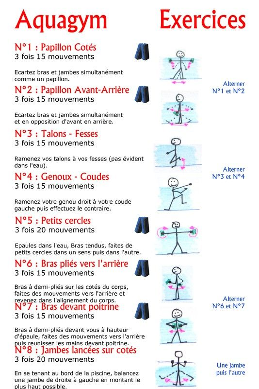 Mouvements d 39 aquagym la bonne attitude fitness sport for Aquagym piscine paris