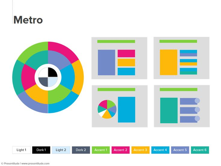 PowerPoint 2010: Color theme #25: Metro