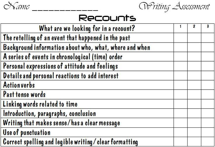 Recount Writing Assessment