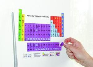 HEEBIE JEEBIES Periodic Table Magnets are just the thing to put on the fridge to help children memorise the tables. #toys2learn#science#kits#learning#teaching#aids#home#school#educational#toys#australia#