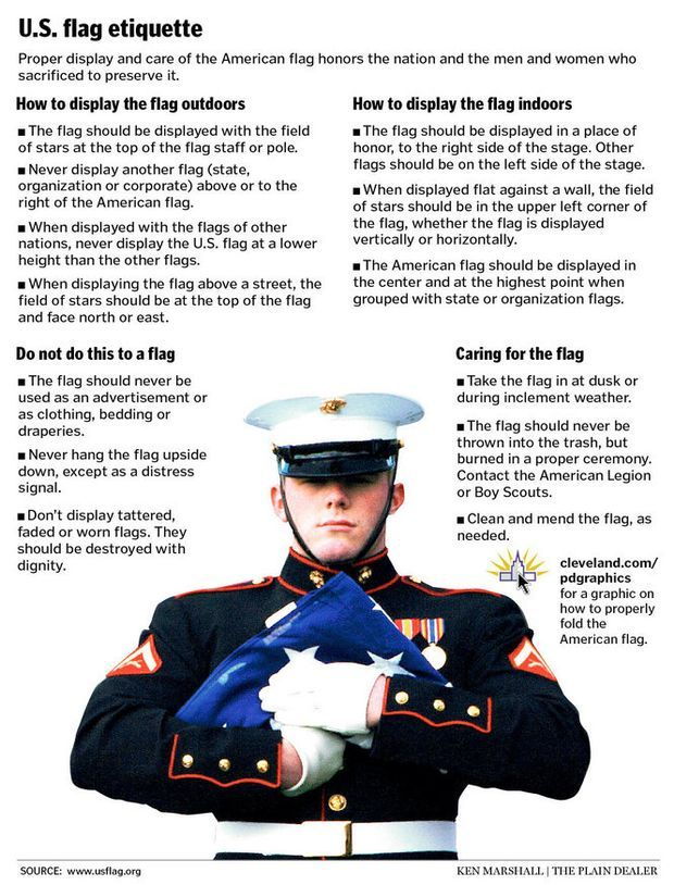 View full sizeKen Marshall, The Plain Dealer Proper display and care of the American flag honors the nation and the men and women who sacrificed to preserve it....