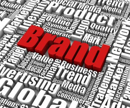 Branding of #Branding.  #Business