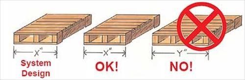 Standard Pallet Dimensions Ideas | Pallets Designs