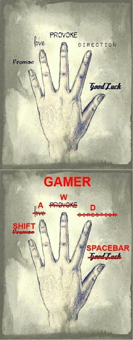 There should be one for console but, you don't really have designated fingers for a controller