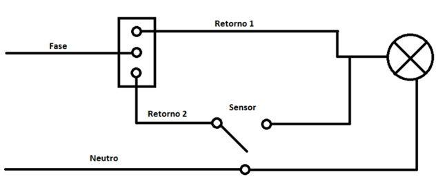 Diagrama sobre como instalar um sensor de presença