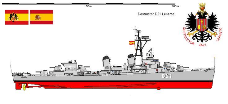 Perfiles navales.D-21.Lepanto 1957.Los cinco destructores de la Clase Lepanto pertenecían a la Clase Fletcher norteamericana de la Segunda Guerra Mundial, y eran conocidos en la armada como Los Cinco Latinos. Llegaron a España gracias a los acuerdos de 1953 con Estados Unidos.