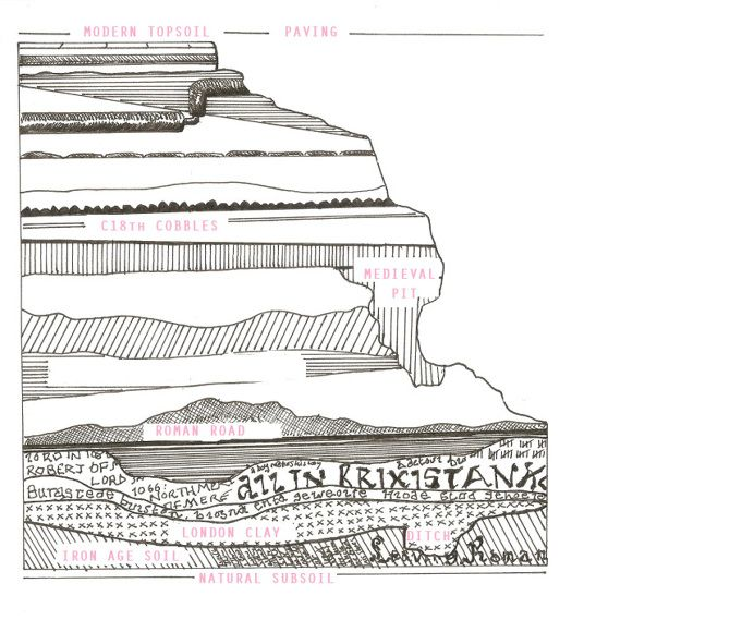 Illustration: Brixton Hill stratigraphy - becky brewis
