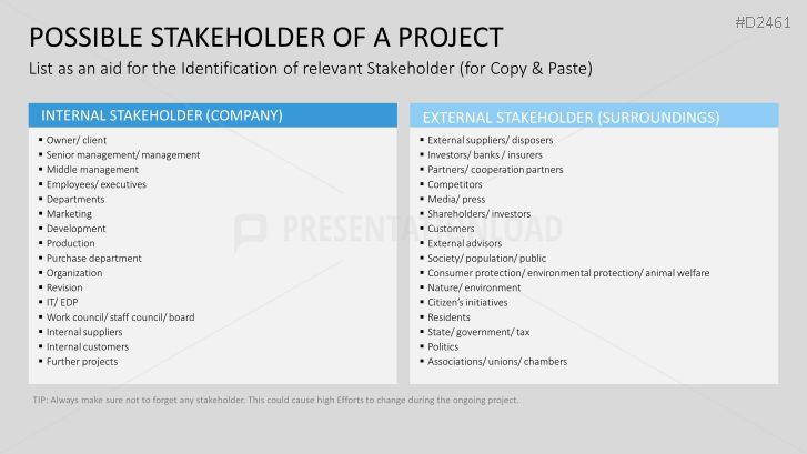 PEST   PESTEL   PESTLE Analysis PowerPoint Template Digital - project stakeholder analysis template
