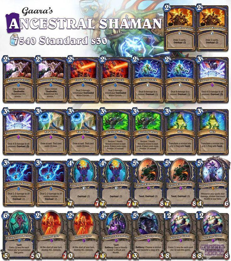 I love me a control shaman deck! #Hearthstone #StandardShaman