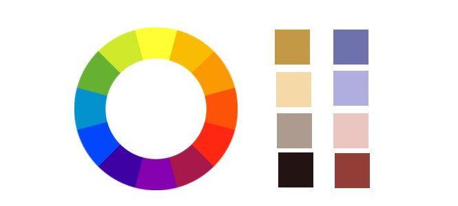 Om Goethes färglära, NCS, naturliga färgsystemet, färgteori, valör, gråskala, kulör, mättnad, elementarfärger, nyans, primärfärger och sekundärfärger.