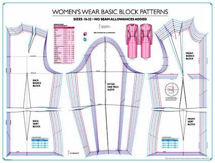 Great Great resource if you're wanting to learn how to draft a basic pattern for yourself.  Gives lots of useful links and books to use.  Very informative about larger and smaller bust size (which works best)