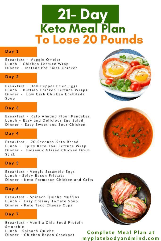 keto 21 day diet
