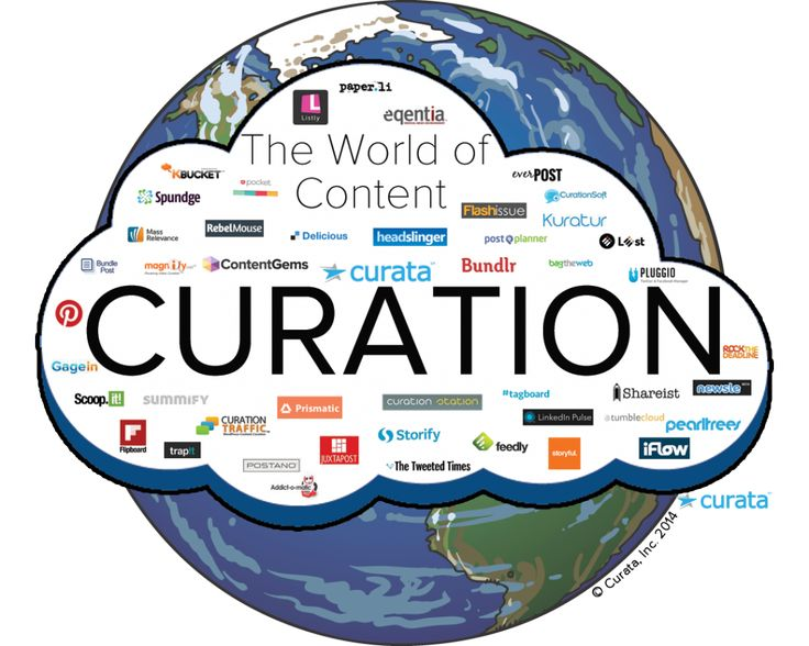 The Ultimate List of #Content #Curation #Tools and map for business and personal content marketing strategies.