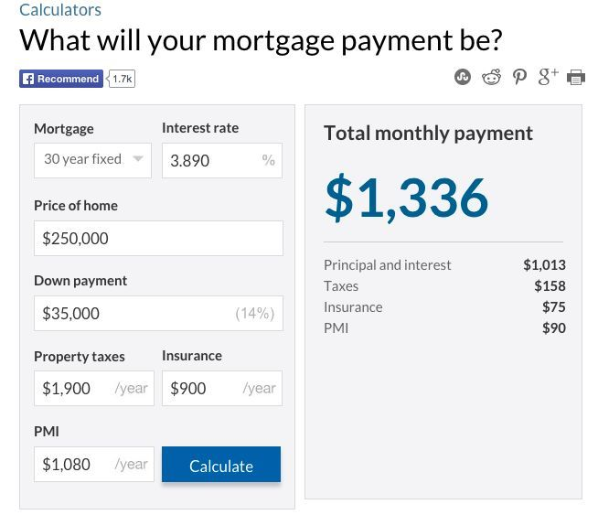 Cnn Mortgage Calc Monthly Mortgage Payment Calculator