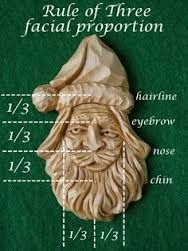 Image result for wood carving a rough face