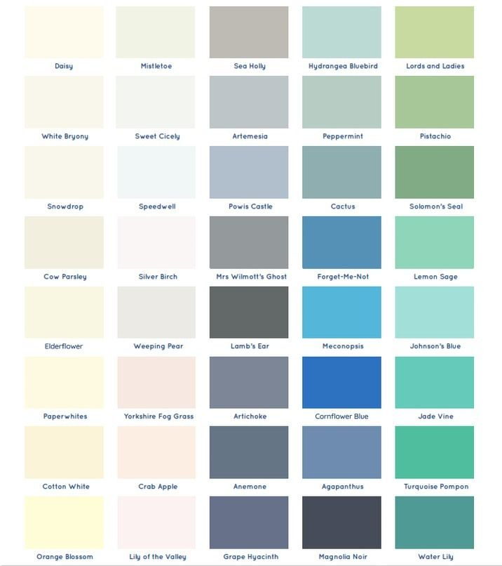 Auro 555 Coloured Premium Washable Emulsion Wall Painting Wall Color Stained Blocks