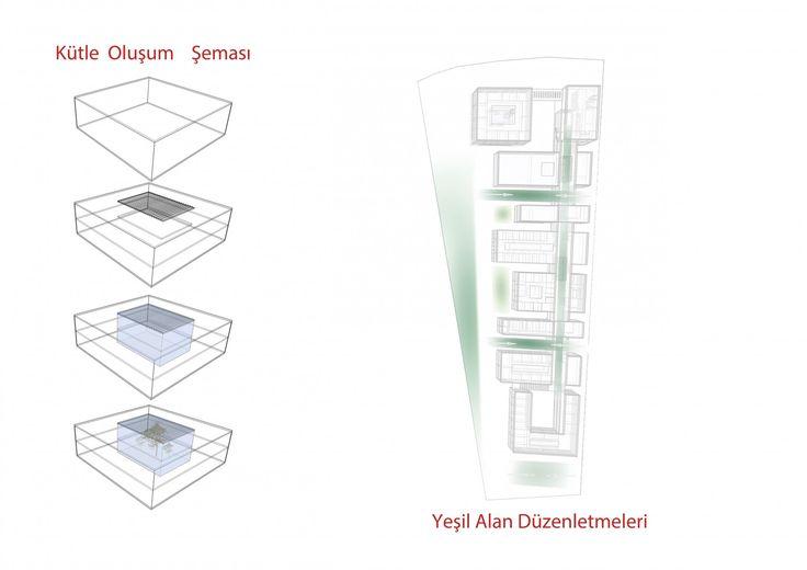 kolokyum.com - Galeri: 2. Ödül - Adıyaman Aktif Yaşam Merkezi Mimari Proje Yarışması
