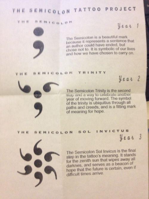 semicolon circle tattoo - Google Search