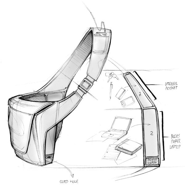 Laptop bag industrial design sketching