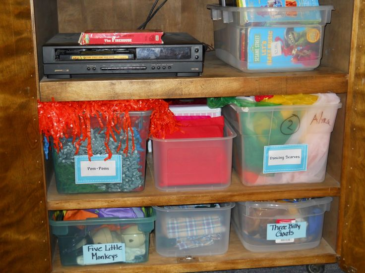 The Clutter-Clutter Free Classroom Project Week 4  This week we were suppose to concentrate on our Teacher Desk area but I choose to do m...