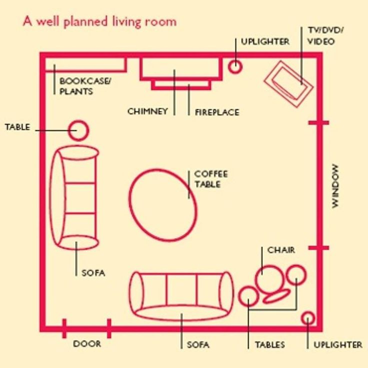 A Good Feng Shui Living Room Makes Your Home To Stand Out Find Now The Essential Tips For