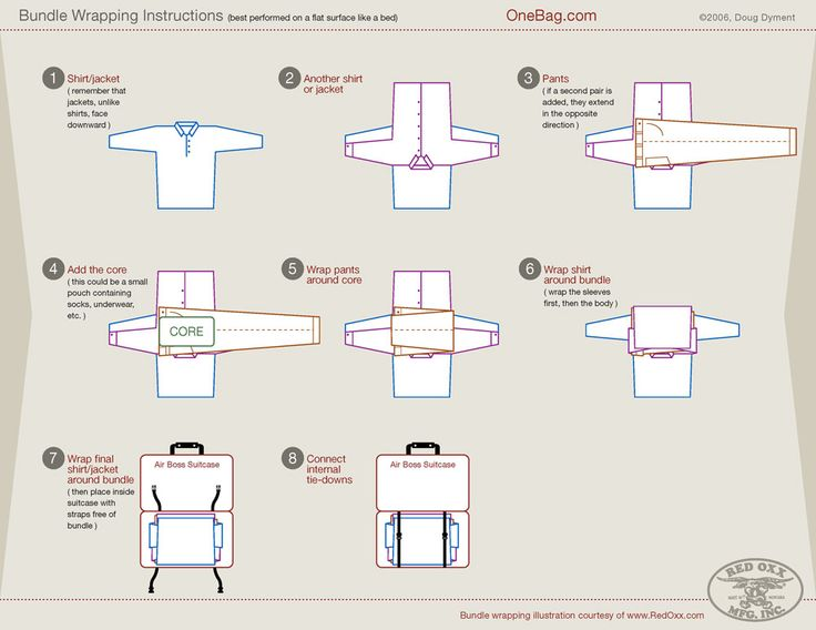fold everything efficiently in your suitcase
