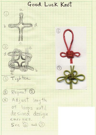 good luck knot. Cute idea for fabric adornments.