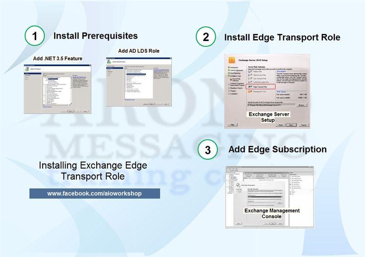 install edge role