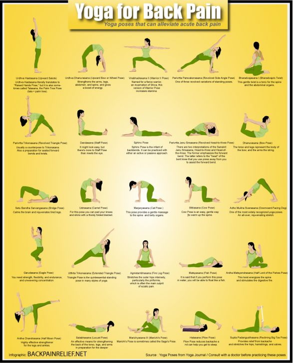 "Yoga for Back Pain: Yoga poses that can alleviate acute back pain.  From http://backpainrelief.net -- ""consult with a doctor before practicing these poses"""