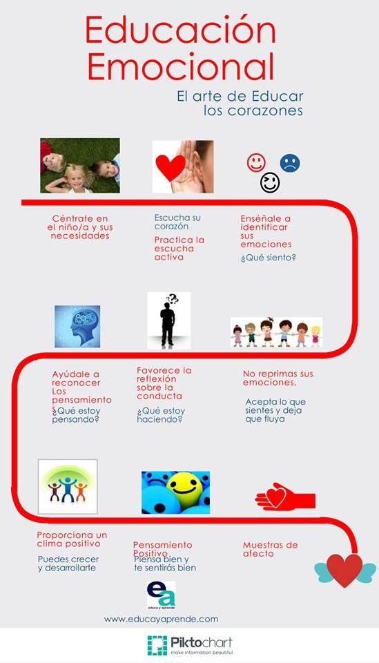 * 9 claves para potenciar la educación emocional * #infografia #educarcorazones