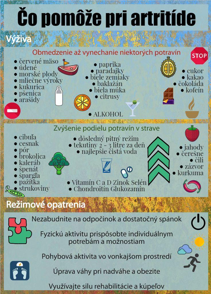 Čo môže pomôcť pri artritíde