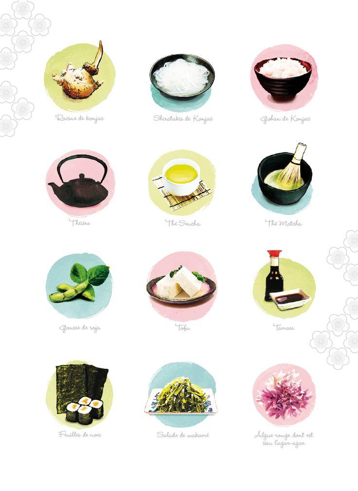 #nutrition #japon #illustration