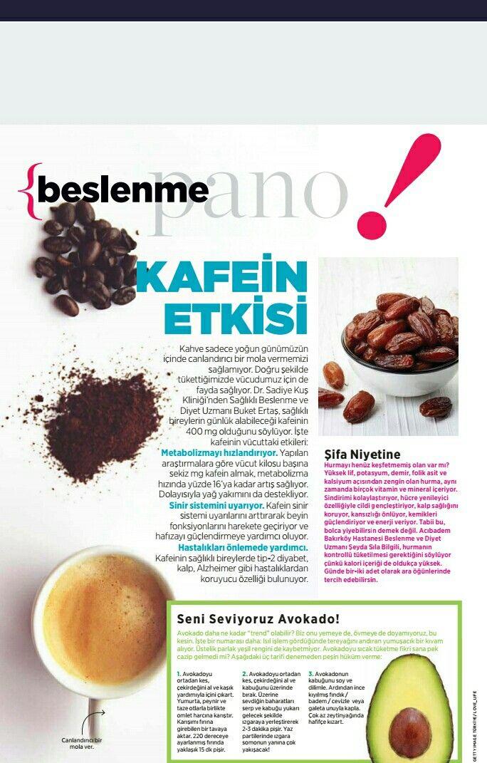 Hulya Yildiz Adli Kullanicinin Kahvalti Panosundaki Pin Hurma